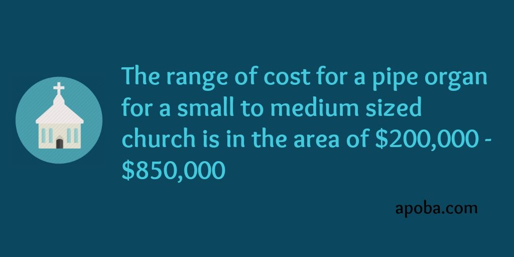 church building insurance statistics