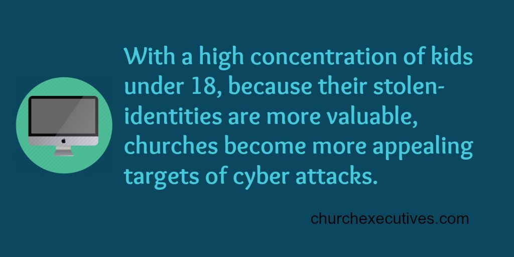 church insurance cyber liability statistic