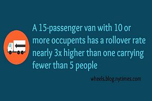 Statistics about church vans and busses